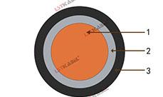 低压拖令圆电缆(PUR型)